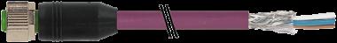 M12 F primy / volny konec